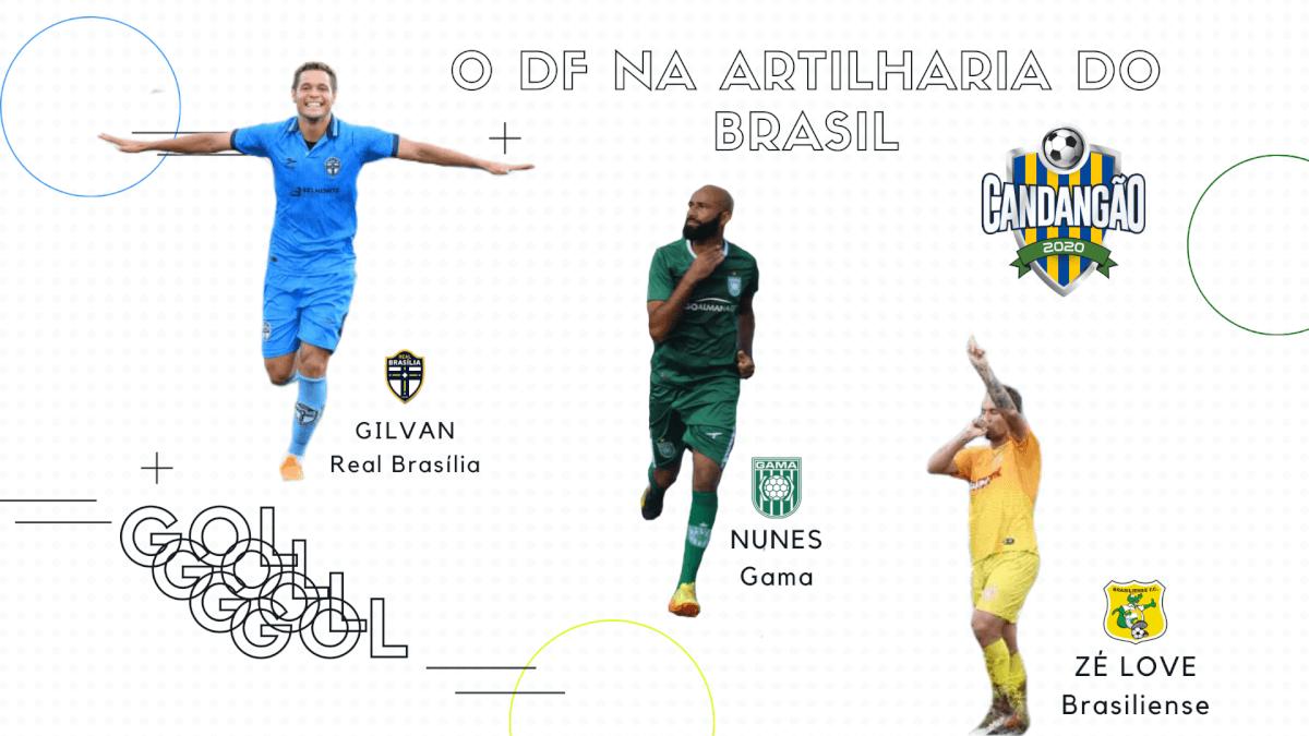 Times Do Df Colocam Atletas Na Lista De Artilheiros Do Brasil Em 2020